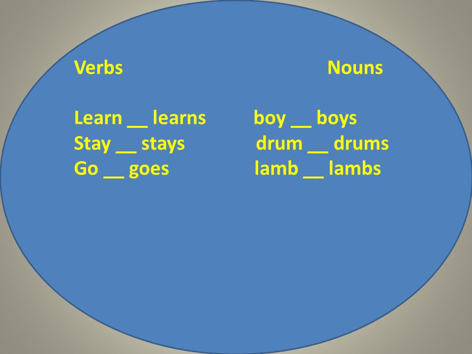 Pronounce /z/ If the base form of verbs and nouns end with other voiced consonant or with vowels or with nasal sounds, then pronounce (-s) and (-es) /z/
