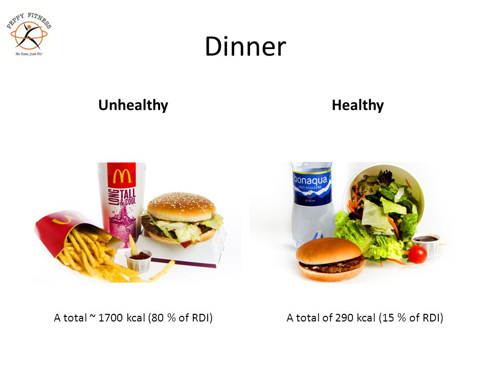 Dinner UnhealthyHealthy A total ~ 1700 kcal (80 % of RDI)A total of 290 kcal (15 % of RDI)