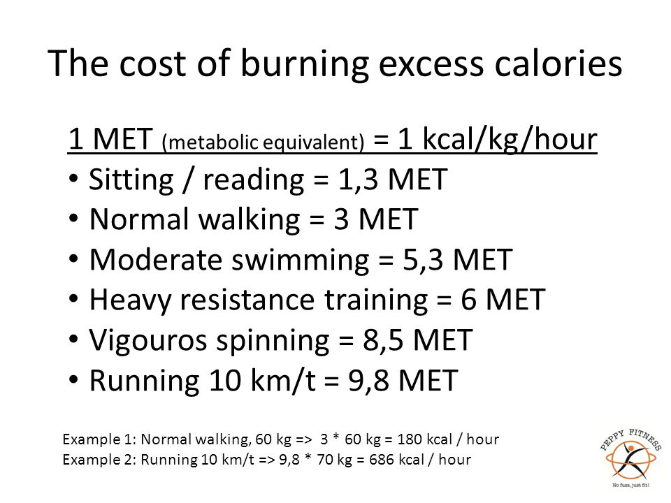 The cost of burning excess calories 1 MET (metabolic equivalent) = 1 kcal/kg/hour Sitting / reading = 1,3 MET Normal walking = 3 MET Moderate swimming