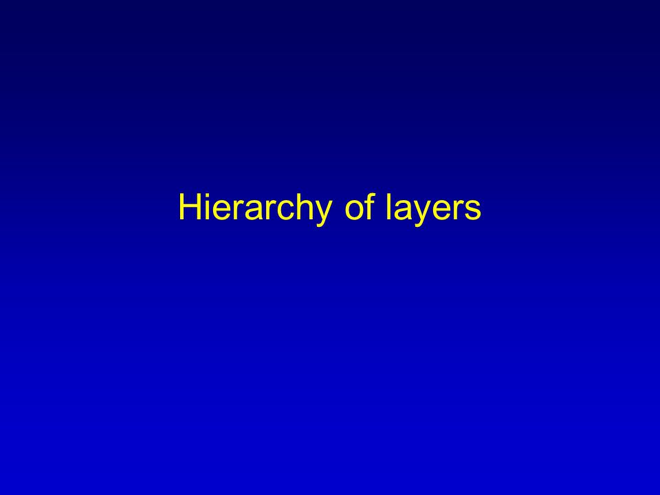 Hierarchy of layers