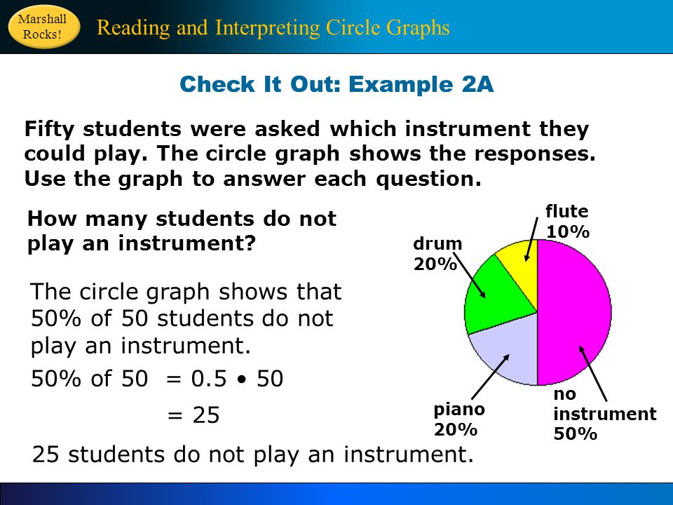 Check It Out: Example 2A Fifty students were asked which instrument they could play.