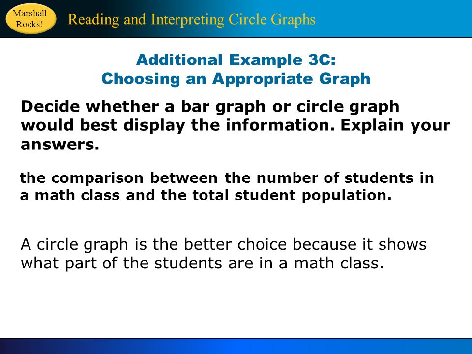 Decide whether a bar graph or circle graph would best display the information.