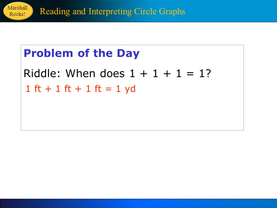 Problem of the Day Riddle: When does 1 + 1 + 1 = 1.