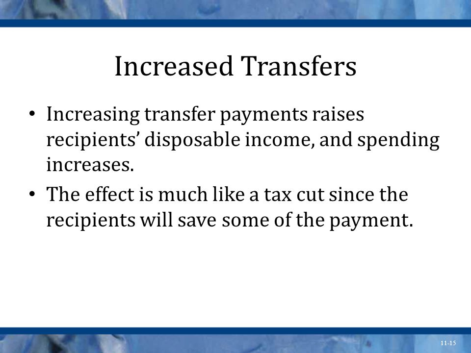 11-15 Increased Transfers Increasing transfer payments raises recipients' disposable income, and spending increases.