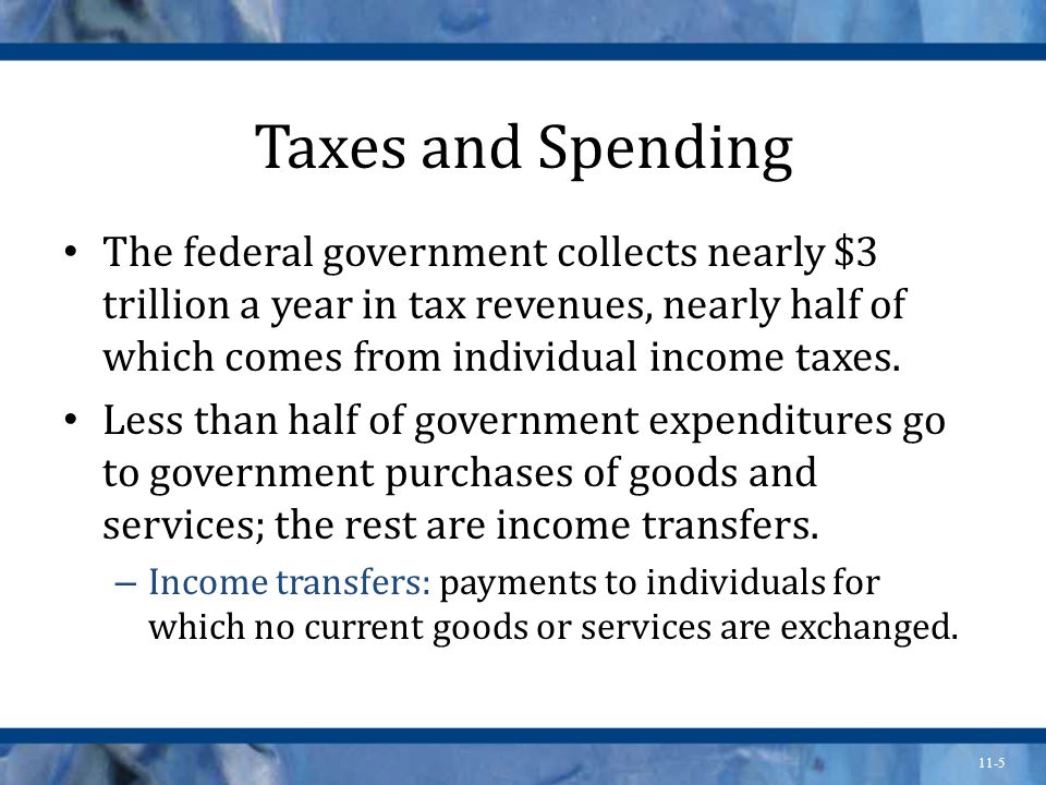 11-5 Taxes and Spending The federal government collects nearly $3 trillion a year in tax revenues, nearly half of which comes from individual income taxes.