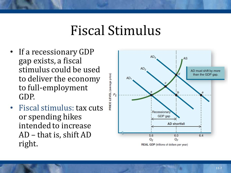 11-7 Fiscal Stimulus If a recessionary GDP gap exists, a fiscal stimulus could be used to deliver the economy to full-employment GDP.