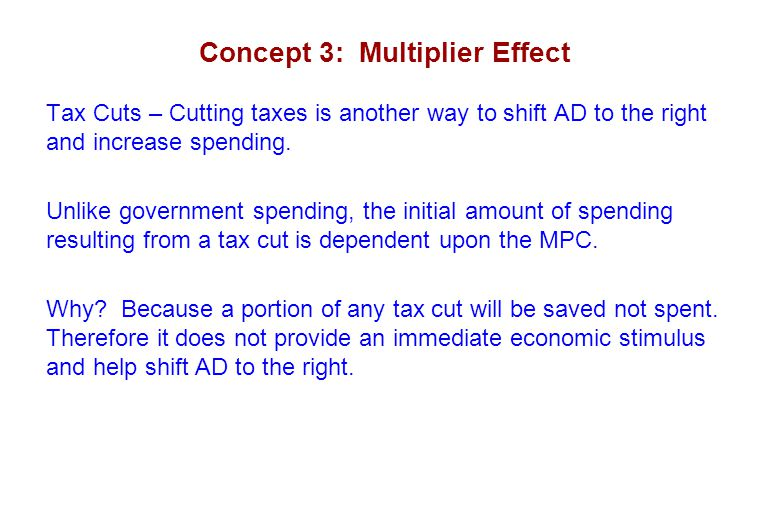 Concept 3: Multiplier Effect Tax Cuts – Cutting taxes is another way to shift AD to the right and increase spending.