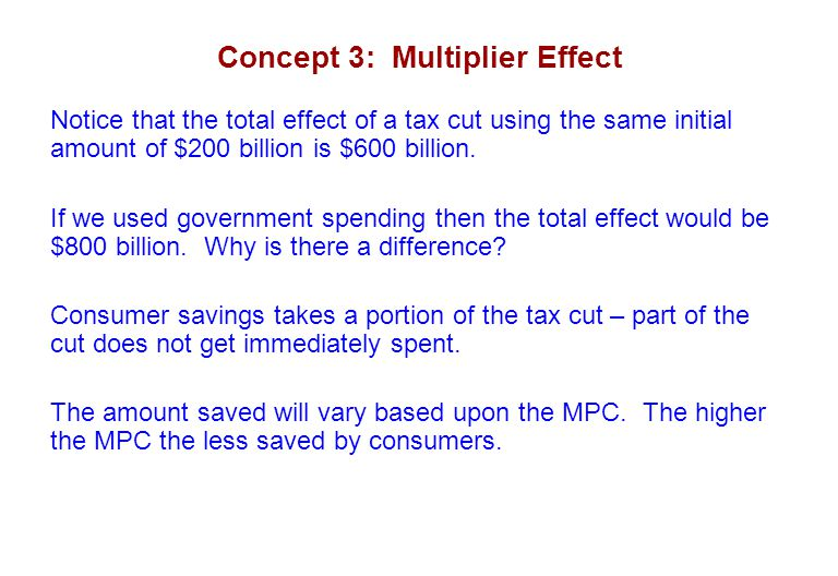 Concept 3: Multiplier Effect Notice that the total effect of a tax cut using the same initial amount of $200 billion is $600 billion. If we used gover
