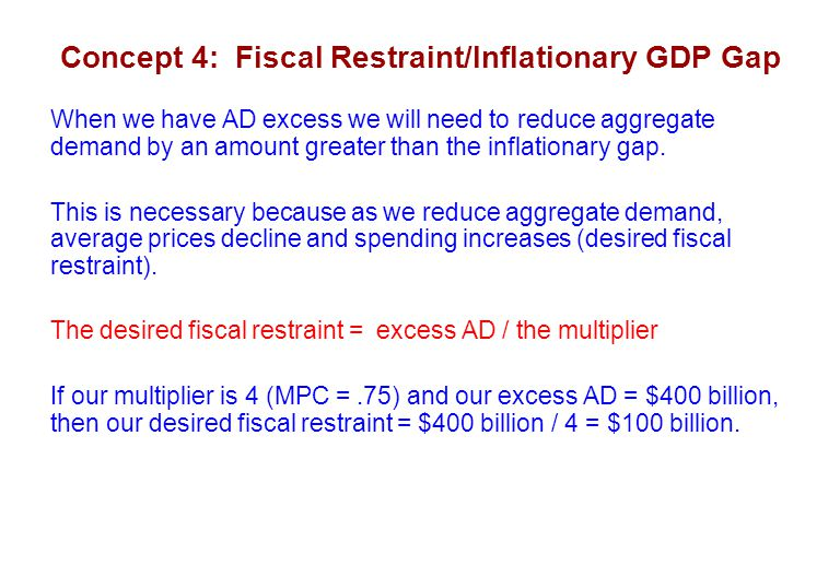 Concept 4: Fiscal Restraint/Inflationary GDP Gap When we have AD excess we will need to reduce aggregate demand by an amount greater than the inflationary gap.