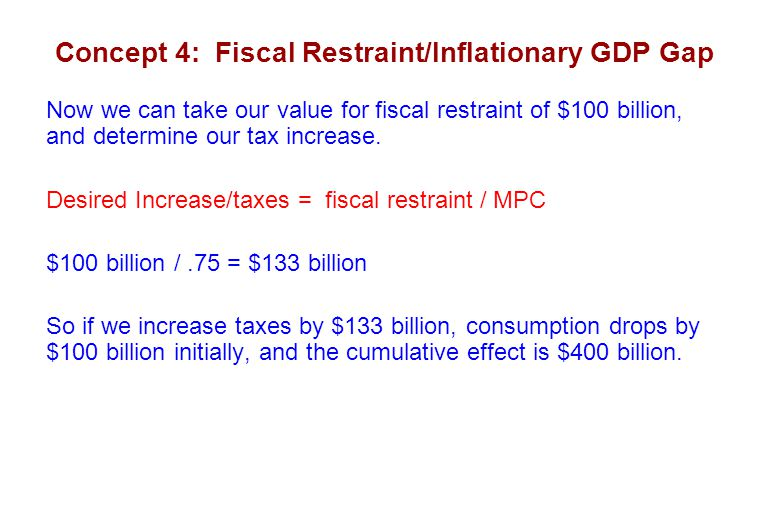 Concept 4: Fiscal Restraint/Inflationary GDP Gap Now we can take our value for fiscal restraint of $100 billion, and determine our tax increase.