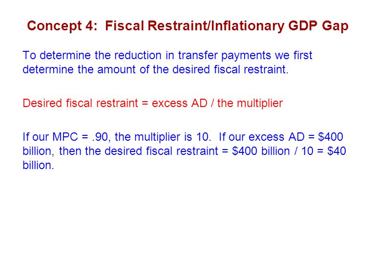 Concept 4: Fiscal Restraint/Inflationary GDP Gap To determine the reduction in transfer payments we first determine the amount of the desired fiscal r