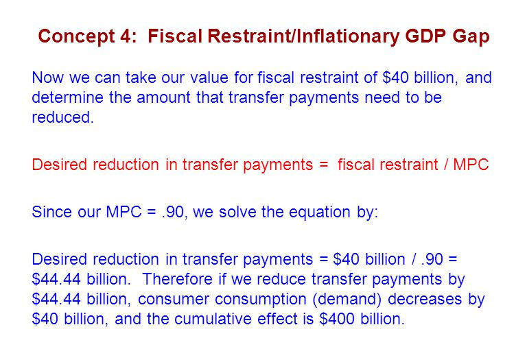 Concept 4: Fiscal Restraint/Inflationary GDP Gap Now we can take our value for fiscal restraint of $40 billion, and determine the amount that transfer payments need to be reduced.
