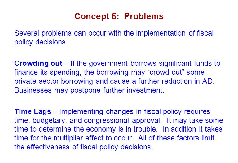 Concept 5: Problems Several problems can occur with the implementation of fiscal policy decisions.