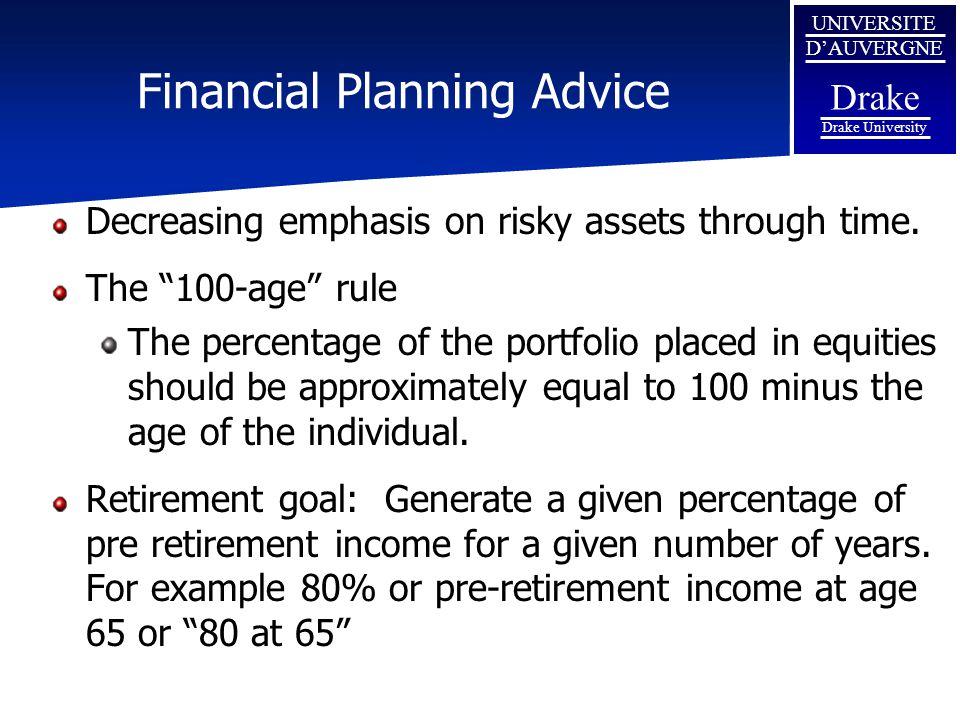 UNIVERSITE D'AUVERGNE Drake Drake University Financial Planning Advice Decreasing emphasis on risky assets through time.