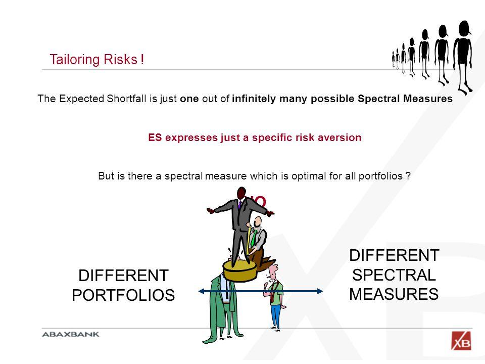 Tailoring Risks .