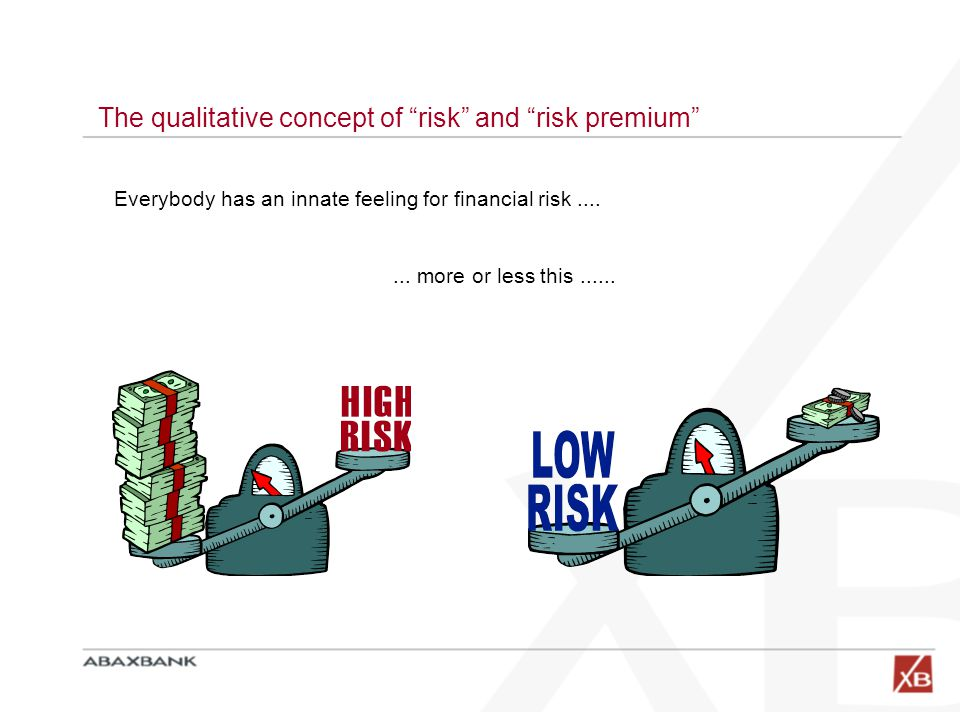 The qualitative concept of risk and risk premium Everybody has an innate feeling for financial risk.......