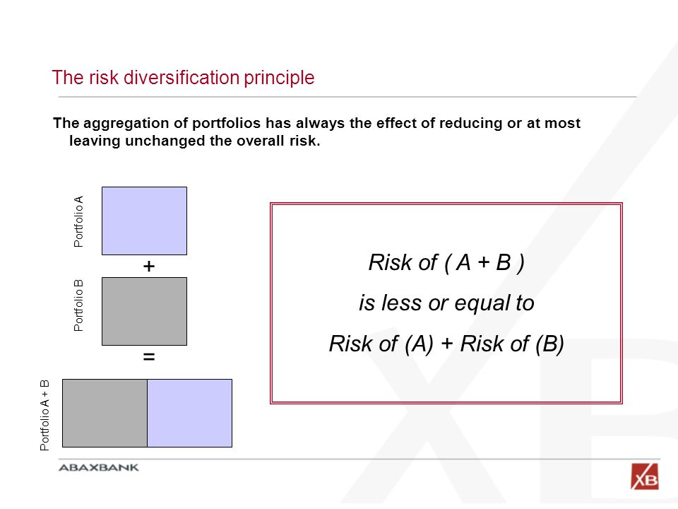 The risk diversification principle The aggregation of portfolios has always the effect of reducing or at most leaving unchanged the overall risk.
