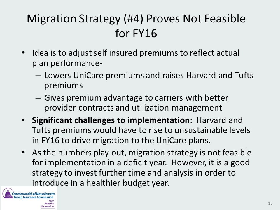 Migration Strategy (#4) Proves Not Feasible for FY16 Idea is to adjust self insured premiums to reflect actual plan performance- – Lowers UniCare premiums and raises Harvard and Tufts premiums – Gives premium advantage to carriers with better provider contracts and utilization management Significant challenges to implementation: Harvard and Tufts premiums would have to rise to unsustainable levels in FY16 to drive migration to the UniCare plans.