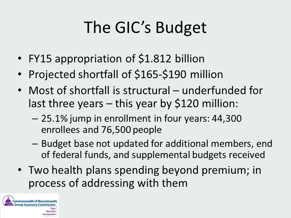 The GIC's Budget FY15 appropriation of $1.812 billion Projected shortfall of $165-$190 million Most of shortfall is structural – underfunded for last three years – this year by $120 million: – 25.1% jump in enrollment in four years: 44,300 enrollees and 76,500 people – Budget base not updated for additional members, end of federal funds, and supplemental budgets received Two health plans spending beyond premium; in process of addressing with them