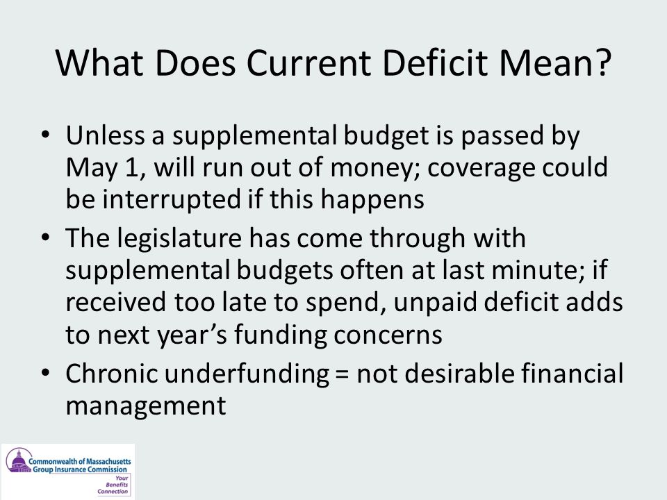 What Does Current Deficit Mean.