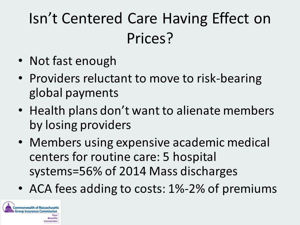 Isn't Centered Care Having Effect on Prices.