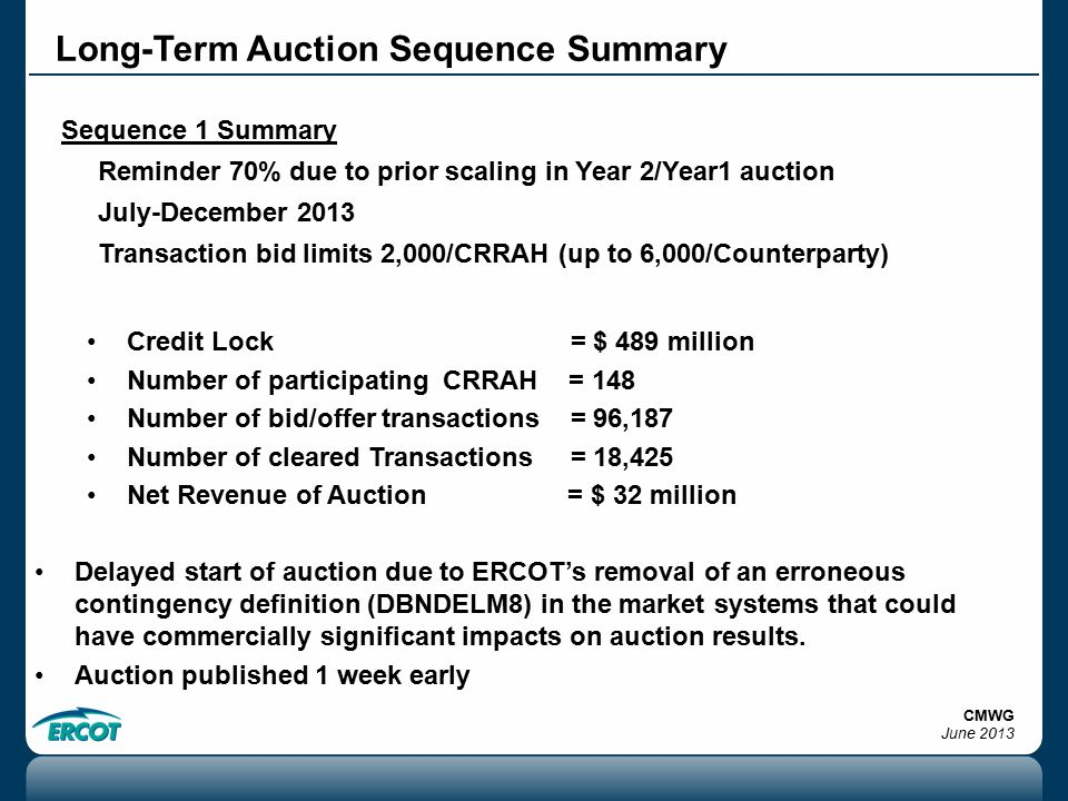 Long-Term Auction Sequence Summary Sequence 1 Summary Reminder 70% due to prior scaling in Year 2/Year1 auction July-December 2013 Transaction bid limits 2,000/CRRAH (up to 6,000/Counterparty) Credit Lock = $ 489 million Number of participating CRRAH = 148 Number of bid/offer transactions = 96,187 Number of cleared Transactions = 18,425 Net Revenue of Auction = $ 32 million Delayed start of auction due to ERCOT's removal of an erroneous contingency definition (DBNDELM8) in the market systems that could have commercially significant impacts on auction results.