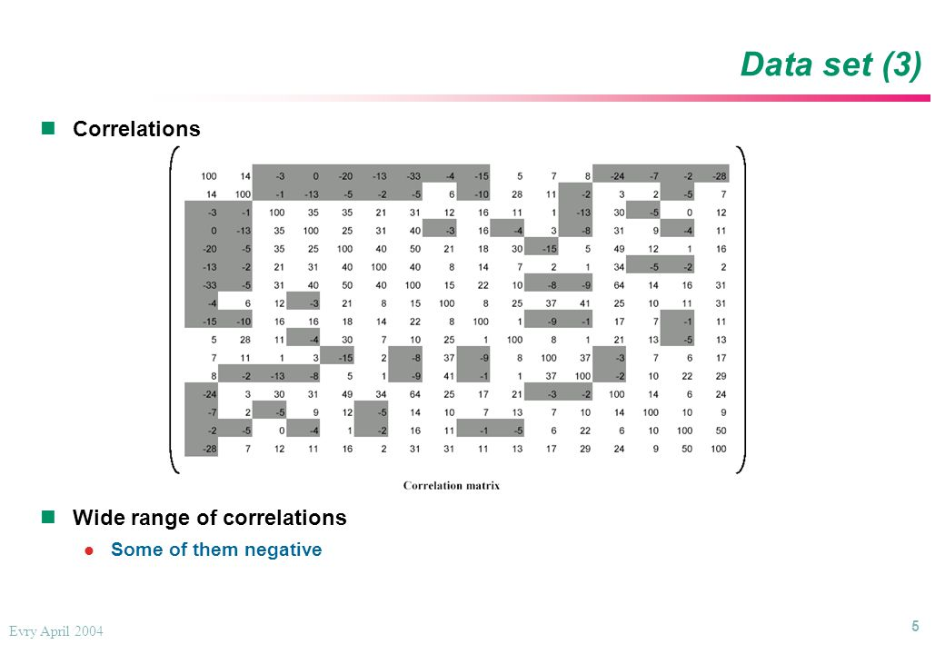 5 5 Evry April 2004 Data set (3) Correlations Wide range of correlations Some of them negative Correlations Wide range of correlations Some of them negative