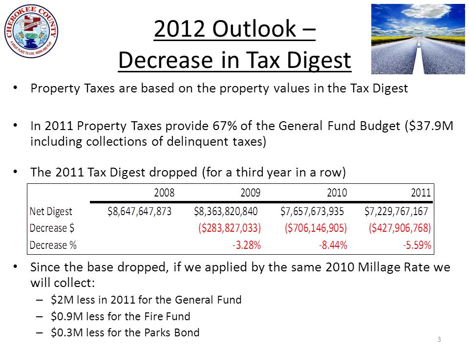 2012 Outlook – Decrease in Tax Digest Property Taxes are based on the property values in the Tax Digest In 2011 Property Taxes provide 67% of the General Fund Budget ($37.9M including collections of delinquent taxes) The 2011 Tax Digest dropped (for a third year in a row) Since the base dropped, if we applied by the same 2010 Millage Rate we will collect: – $2M less in 2011 for the General Fund – $0.9M less for the Fire Fund – $0.3M less for the Parks Bond 3