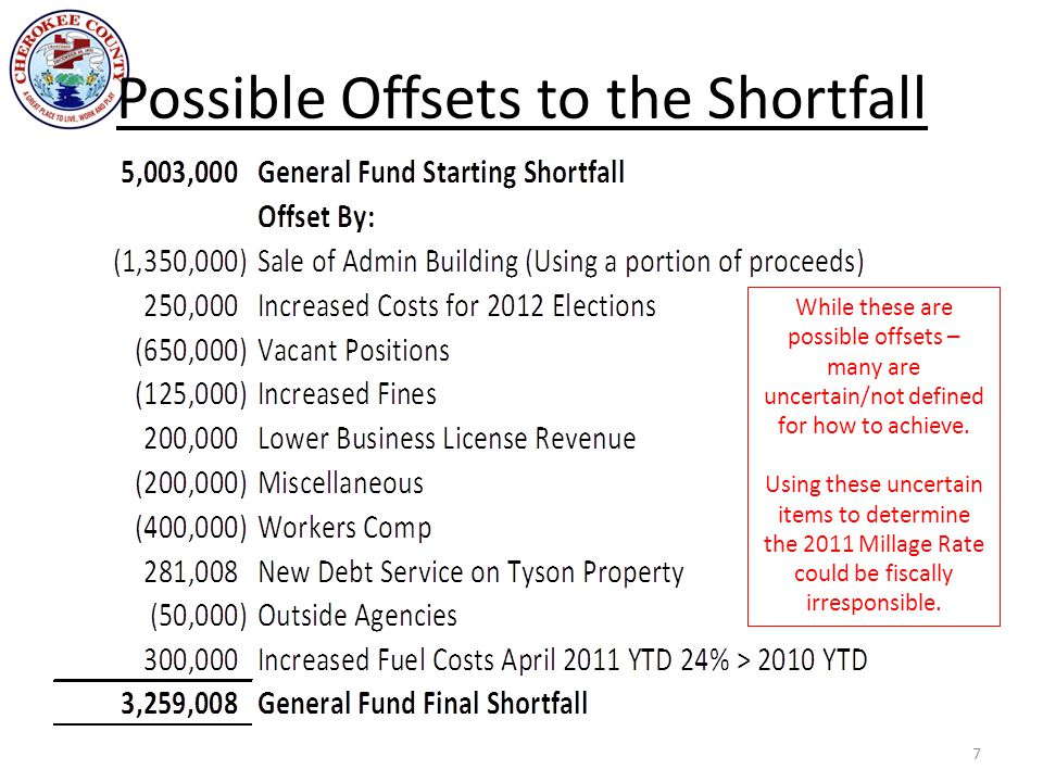 Possible Offsets to the Shortfall 7 While these are possible offsets – many are uncertain/not defined for how to achieve. Using these uncertain items