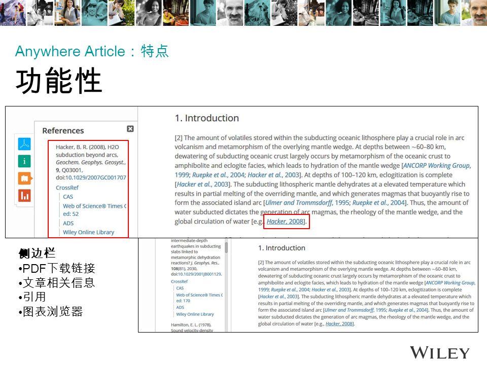 功能性 侧边栏 PDF 下载链接 文章相关信息 引用 图表浏览器 Anywhere Article :特点