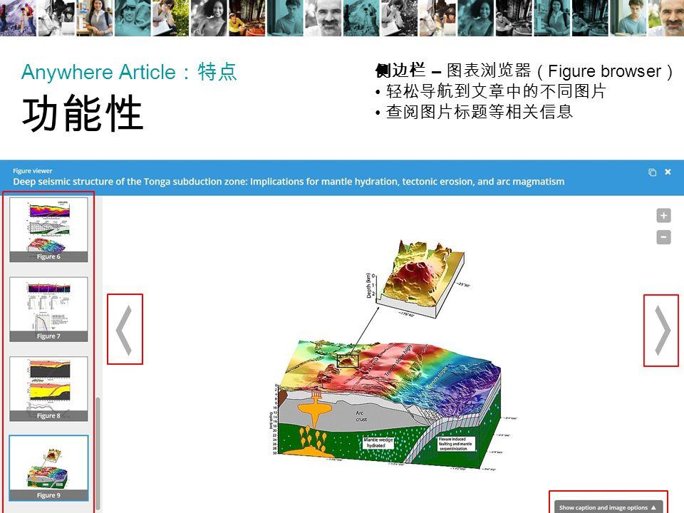 侧边栏 – 图表浏览器( Figure browser ) 轻松导航到文章中的不同图片 查阅图片标题等相关信息 功能性