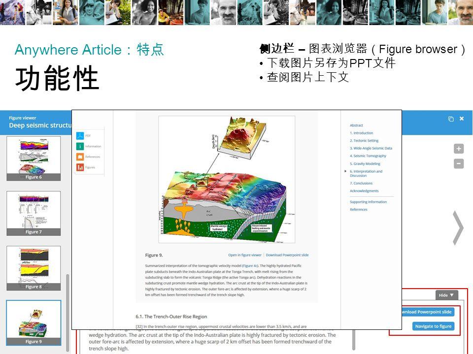 Anywhere Article :特点 侧边栏 – 图表浏览器( Figure browser ) 下载图片另存为 PPT 文件 查阅图片上下文 功能性