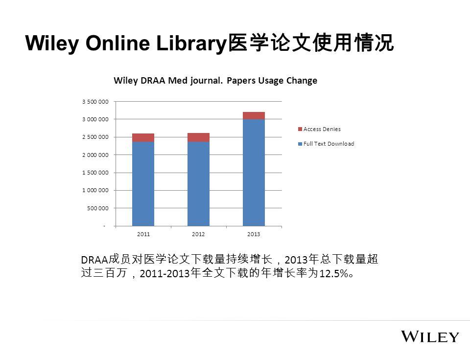 Wiley Online Library 医学论文使用情况 DRAA 成员对医学论文下载量持续增长, 2013 年总下载量超 过三百万, 2011-2013 年全文下载的年增长率为 12.5% 。