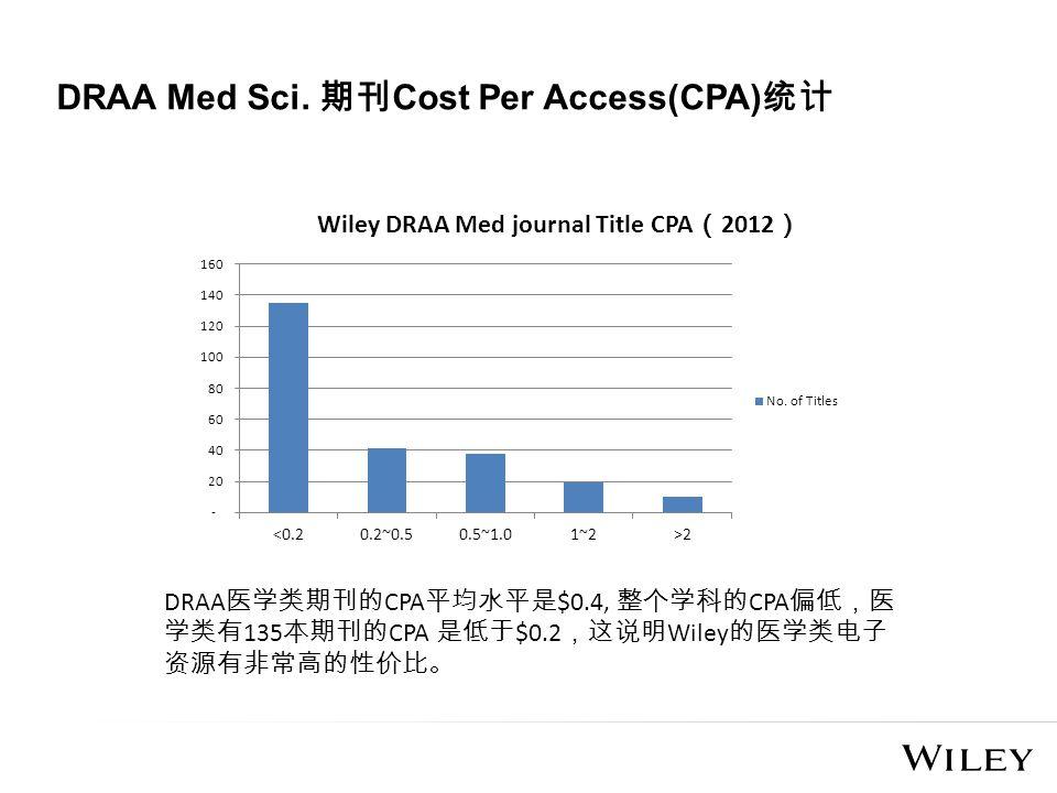 DRAA Med Sci.