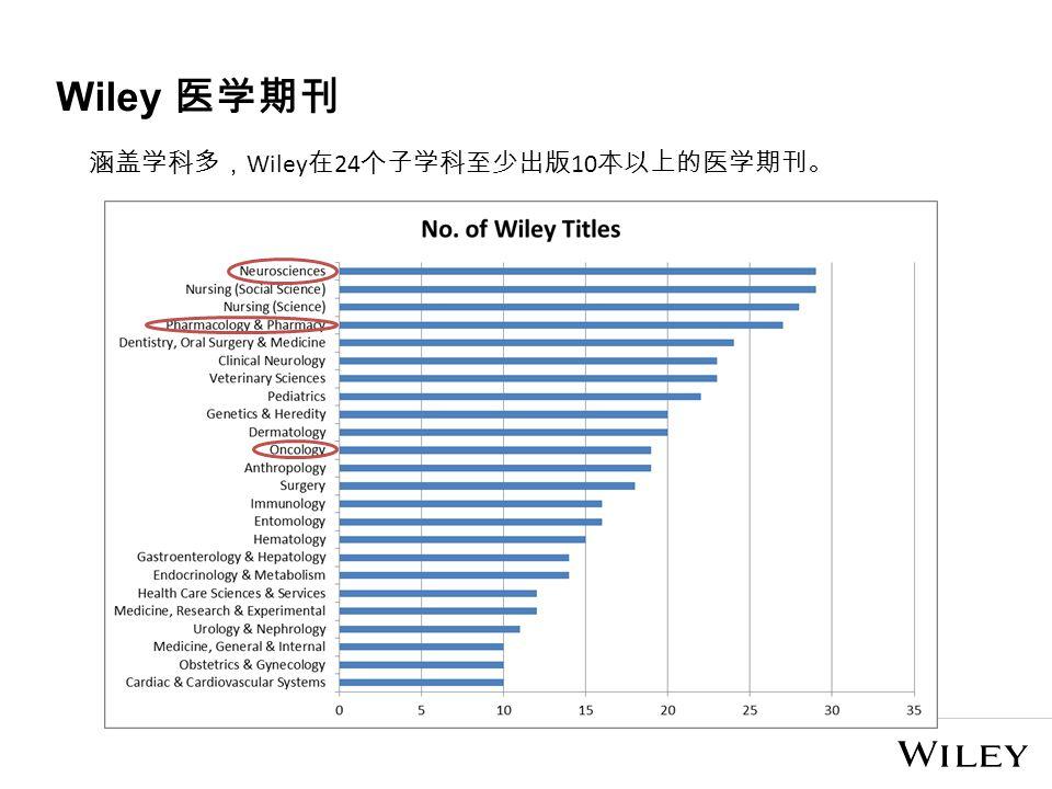 Wiley 医学期刊 涵盖学科多, Wiley 在 24 个子学科至少出版 10 本以上的医学期刊。
