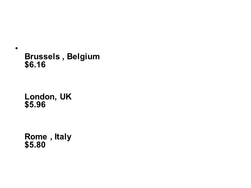 Brussels, Belgium $6.16 London, UK $5.96 Rome, Italy $5.80