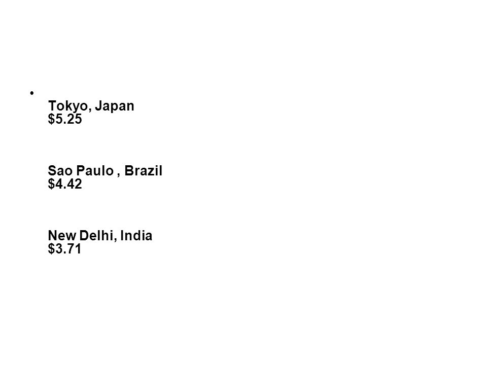Tokyo, Japan $5.25 Sao Paulo, Brazil $4.42 New Delhi, India $3.71