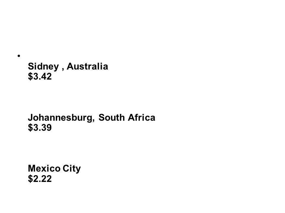 Sidney, Australia $3.42 Johannesburg, South Africa $3.39 Mexico City $2.22