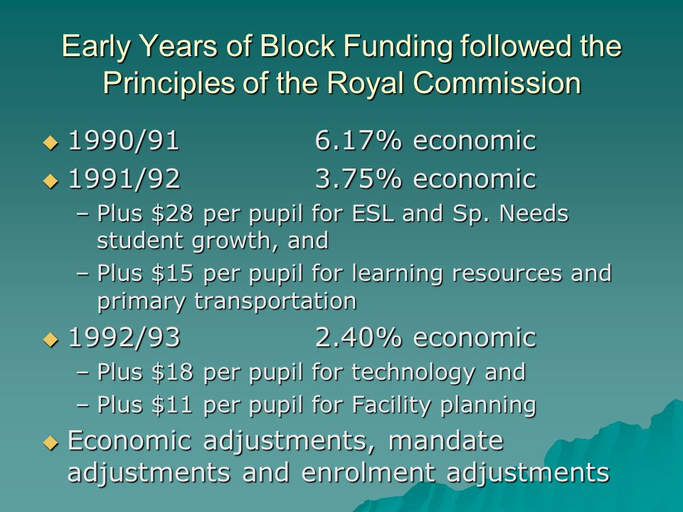 Early Years of Block Funding followed the Principles of the Royal Commission  1990/916.17% economic  1991/923.75% economic –Plus $28 per pupil for ESL and Sp.