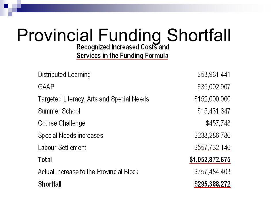 Provincial Funding Shortfall