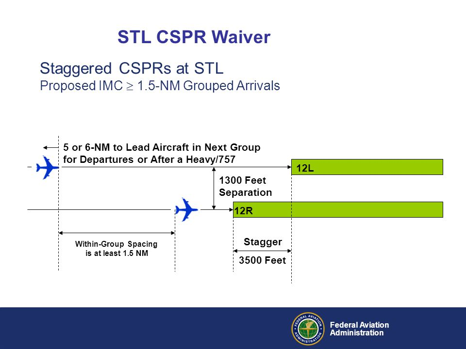 Federal Aviation Administration STL Waiver Update Safety Regulator approval of Waiver for use of STL 12 R/L and 30R/L CSPR in IFR conditions Coordinating with STL facilities for implementation of Procedure –Training Establishment of wake turbulence incident data collection process for the STL airport area