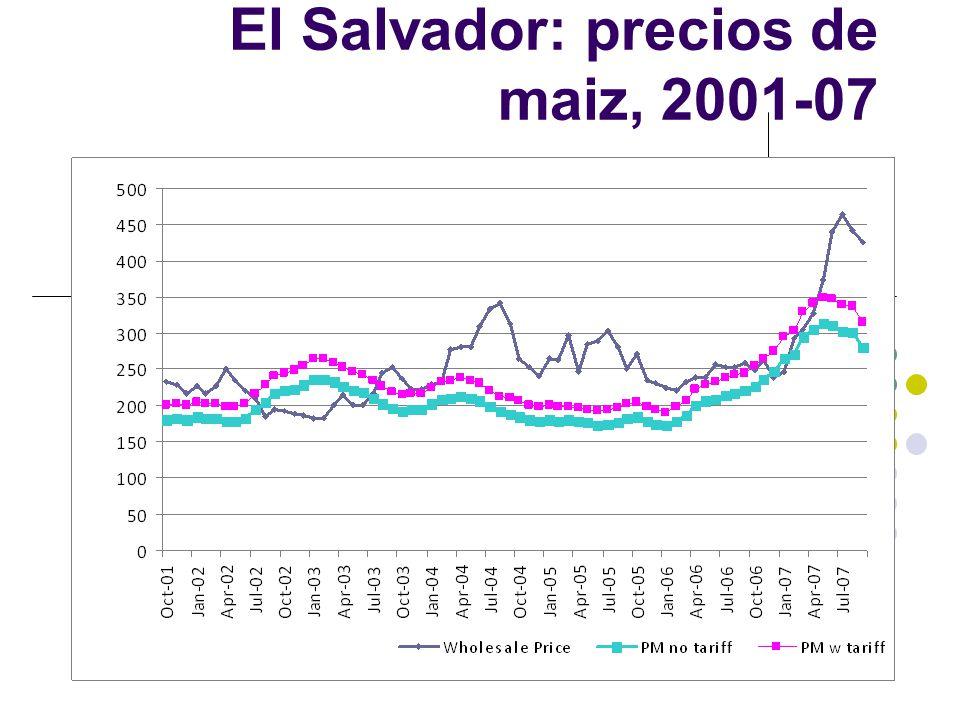 El Salvador: precios de maiz, 2001-07