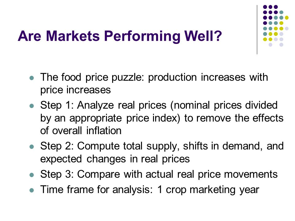 Are Markets Performing Well.