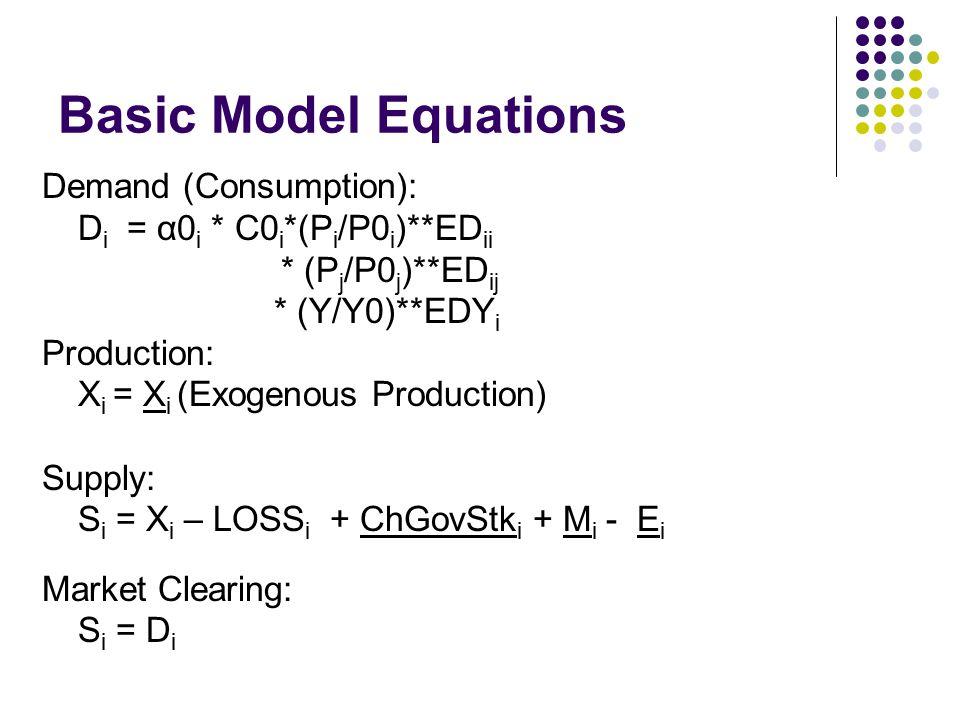 Basic Model Equations Demand (Consumption): D i = α0 i * C0 i *(P i /P0 i )**ED ii * (P j /P0 j )**ED ij * (Y/Y0)**EDY i Production: X i = X i (Exogenous Production) Supply: S i = X i – LOSS i + ChGovStk i + M i - E i Market Clearing: S i = D i