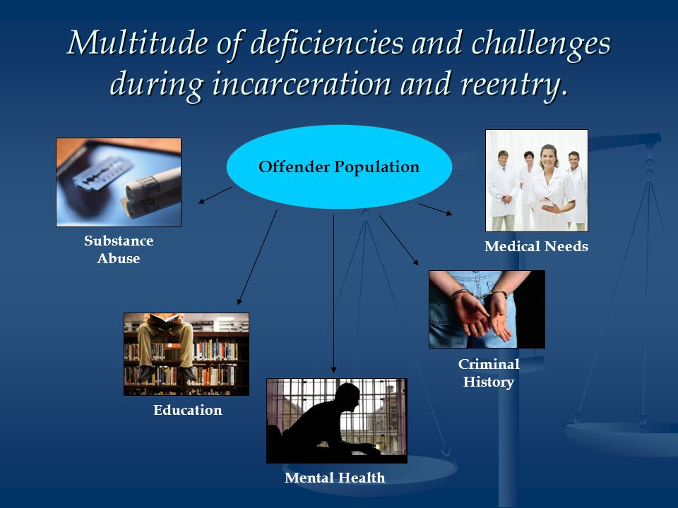Multitude of deficiencies and challenges during incarceration and reentry.