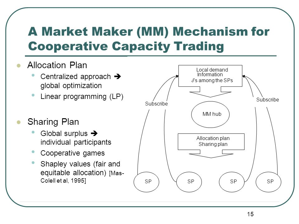15 A Market Maker (MM) Mechanism for Cooperative Capacity Trading Allocation Plan Centralized approach  global optimization Linear programming (LP) S