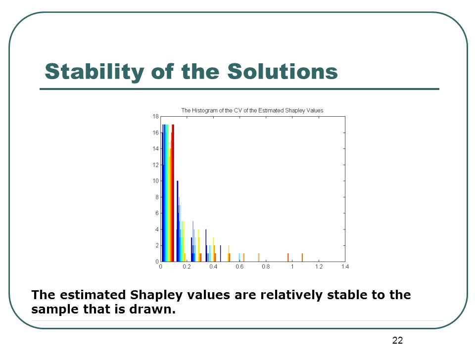 22 Stability of the Solutions The estimated Shapley values are relatively stable to the sample that is drawn.