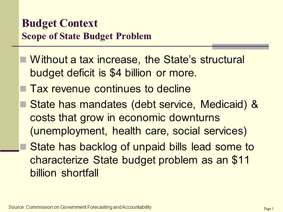 Budget Context Status of FY10 State Budget Short-term solutions will get us through at least part of year.