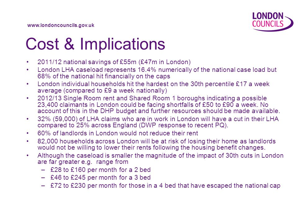 www.londoncouncils.gov.uk Cost & Implications 2011/12 national savings of £55m (£47m in London) London LHA caseload represents 16.4% numerically of the national case load but 68% of the national hit financially on the caps London individual households hit the hardest on the 30th percentile £17 a week average (compared to £9 a week nationally) 2012/13 Single Room rent and Shared Room 1 boroughs indicating a possible 23,400 claimants in London could be facing shortfalls of £50 to £90 a week.