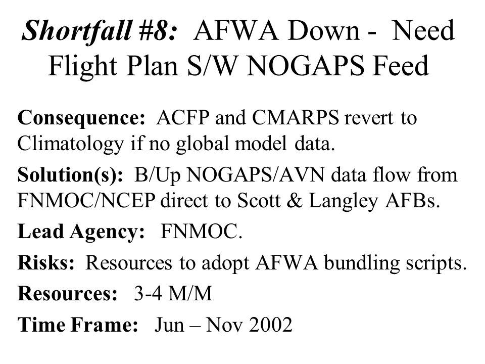 Shortfall #8: AFWA Down - Need Flight Plan S/W NOGAPS Feed Consequence: ACFP and CMARPS revert to Climatology if no global model data.